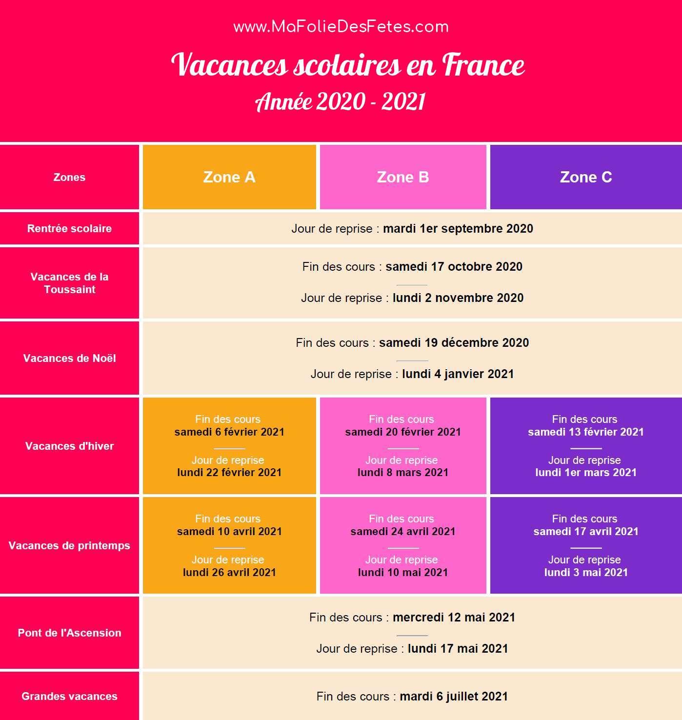 Vacances scolaires 2020-2021 France - Ma Folie Des Fêtes